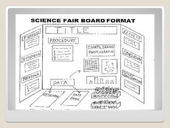 Science Fair Help