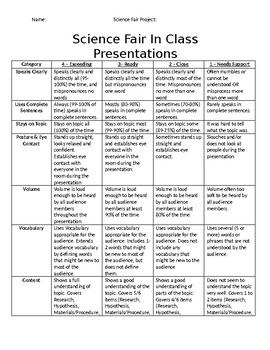 Science Fair In Class Presentations