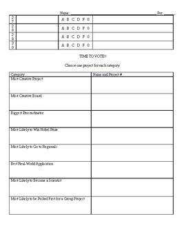 Science Fair Peer Grade Sheet *Editable*