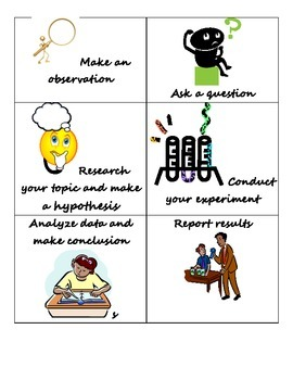 Science Fair Planner
