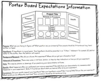 Science Fair Poster Board Expectations Information