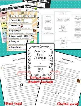 Science Fair Project & Experiment for kindergarten, first, second, third grade