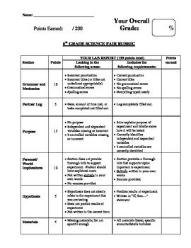 Science Fair Project - Lab Report - Guided Template