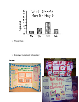 Science Fair Project Student handout and rubric