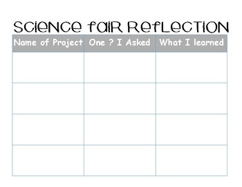 Science Fair Reflection