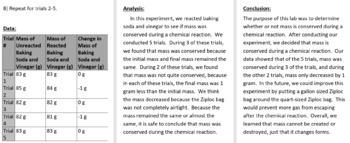 Science Fair Rubric, Exemplar, Lab Report Rough Draft, and Winner Certificates