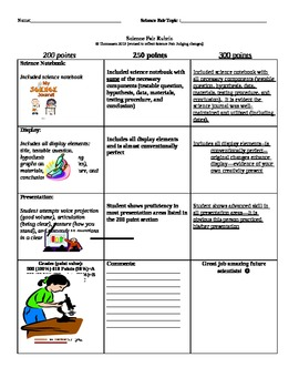 science fair rubric fifth grade by donnie thomassen tpt. Black Bedroom Furniture Sets. Home Design Ideas