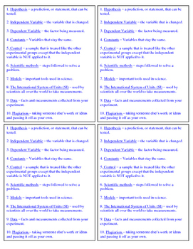 Science Fair Vocabulary