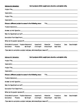 Science Fair visitation peer review worksheet