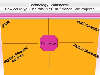 Science Fair/Scientific Process