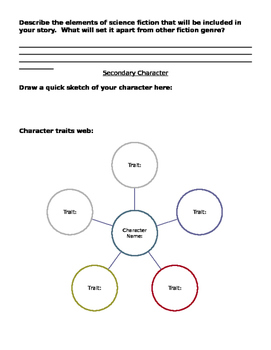 Science Fiction Brainstorming Packet