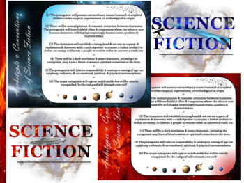 Science Fiction Posters