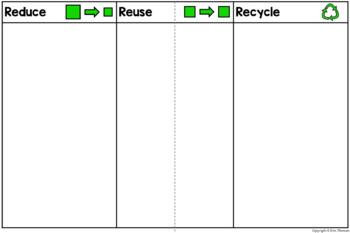 Science File Folder Activity ~ Recycling