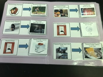 Science File Folder Game- Energy Transformations Level 1