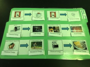 Science File Folder Game- Energy Transformations Level 2