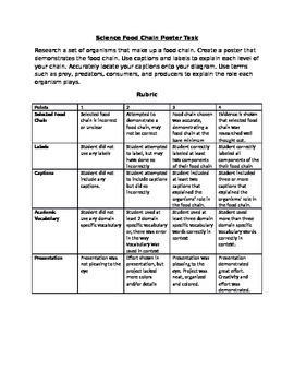 Science Food Chain Project and Rubric