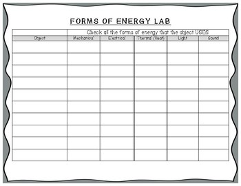 Science Forms of Energy Lab Recording Sheet 5.6A