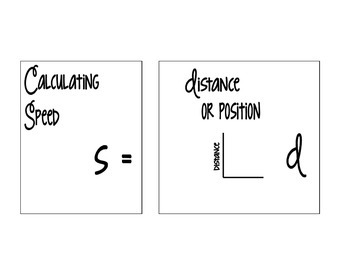 Science Formulas Booklets