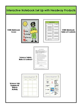 Science Formulas, Units & Conversions for an Interactive Notebook