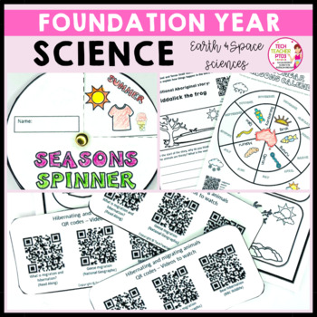 Science Foundation Year Earth and Space Sciences Australian Curriculum