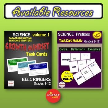 Science Friction * Interactive Word Wall Activity *  NO PREP