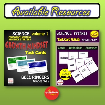 Science Friction * Interactive Word Wall Activity *  NO PREP