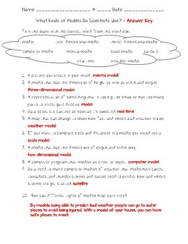 Science Fusion - 4th Gr - Unit 1-Lesson 5-What Kinds of Models Do Scientists Use