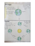 Science Fusion 4th Grade Interactive Notebook Unit 2 (Earth's Place in Space)