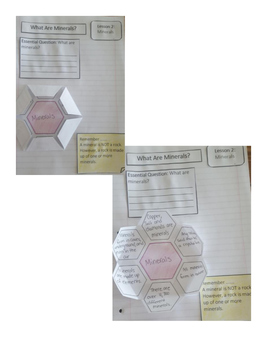 Science Fusion 4th Grade Interactive Notebook Unit 3 (Rocks, Min, Resources)