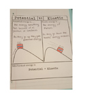 Science Fusion 4th Grade Interactive Notebook Unit 6 (Energy & Its Uses)