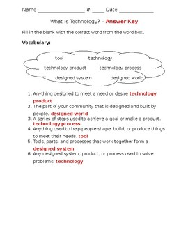 Science Fusion 4th Grade Unit 2 Lesson 3 - What is Technology?