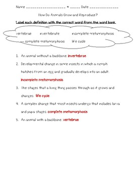 Science Fusion 5th Grade Unit 4 Lesson 5 - How Do Animals Grow and Reproduce?