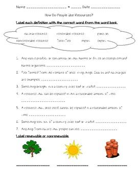 Science Fusion 5th Grade Unit 7 Quizzes - Natural Resources
