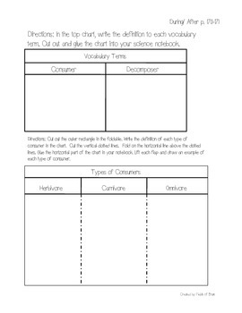 Science Fusion Grade 3 Unit 4 Interactive Science Notebook Activities