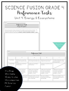 Science Fusion Grade 4 - Unit 4 Performance Tasks
