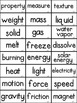 Science Fusion Second Grade Word Wall Cards