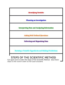 Science Fusion Steps of the Scientific Method Cut and Sort Grade 6 and  Grade 7
