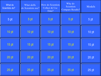 Science Fusion Unit 1 Big Ideas 1, 2, 3 Jeopardy PPT