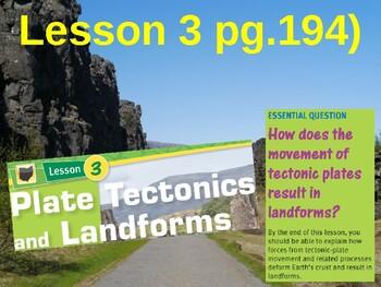 Science Fusion Unit 3, Lesson 3 Plate Tectonics & Landforms notes