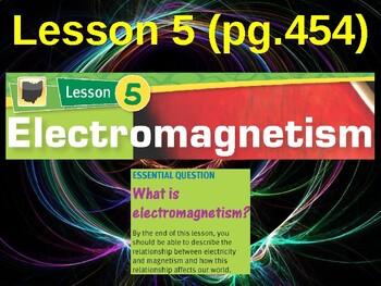 Science Fusion Unit 7, Lesson 5 Electromagnetism notes