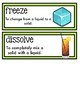 Science Fusion Vocabulary Cards Second Grade Unit 5