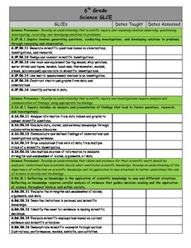 Science GLCE Checklist for 6th Grade (Michigan)