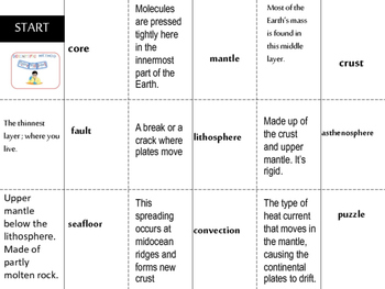 Science Games: Plate Tectonics Dominoes