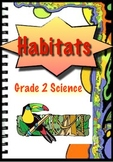 Animal Habitats - 2nd Grade Science