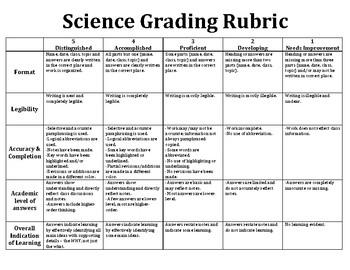 Science Grading Rubric