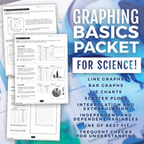 Science Graphing Basics Packet: Line Graph, Bar Graph, Pie