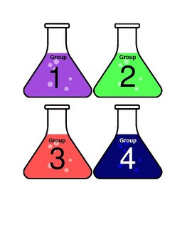 Science Group Numbers
