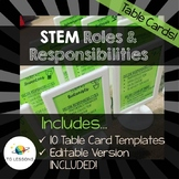Science Group Roles & Responsibilities (Editable & Non-Editable Template)