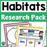 Habitats   Animal Habitats   Researching Various Habitats