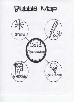 "Science: ""Heavy/Light Weight""-""Hot/Cold Temperature"" - Properties of Matter"